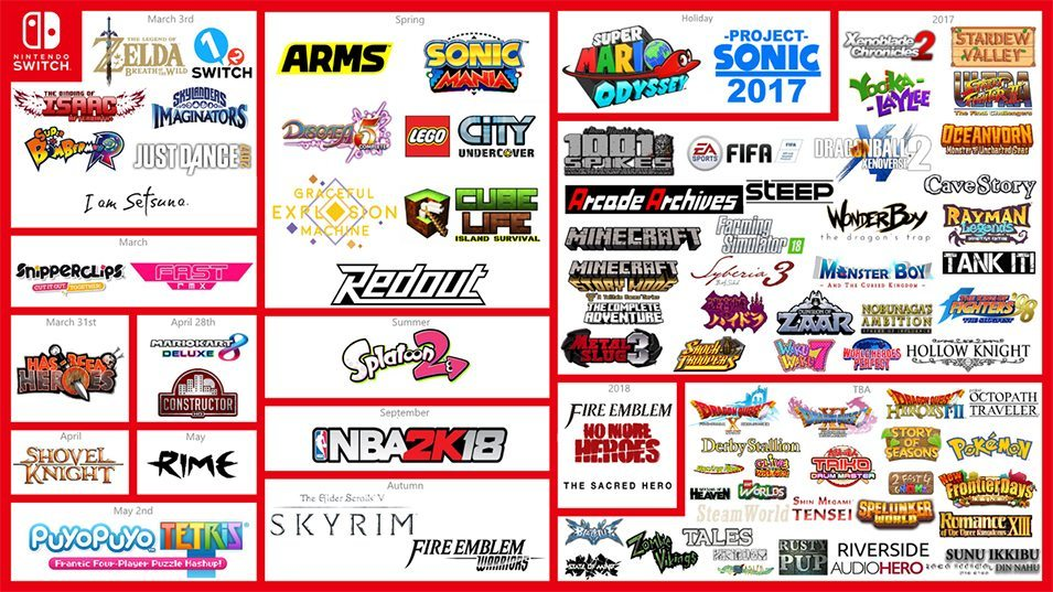 Nintendo Switch Games of 2017