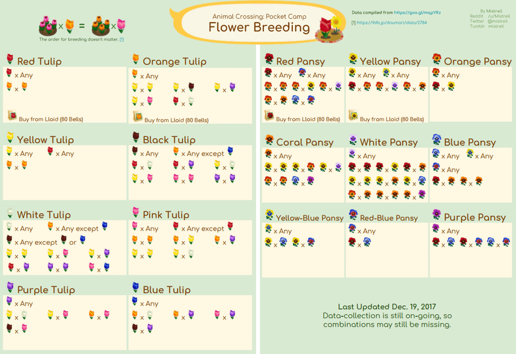 Pocket Camp Flower Breeding